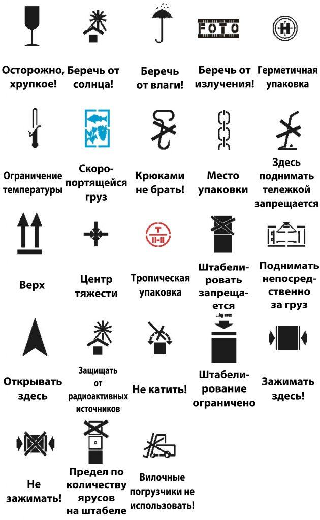 markirovka-transportnoj-tary